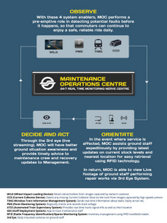 SMRT-Infographic-Maintenance Ops Centre-thumbnail