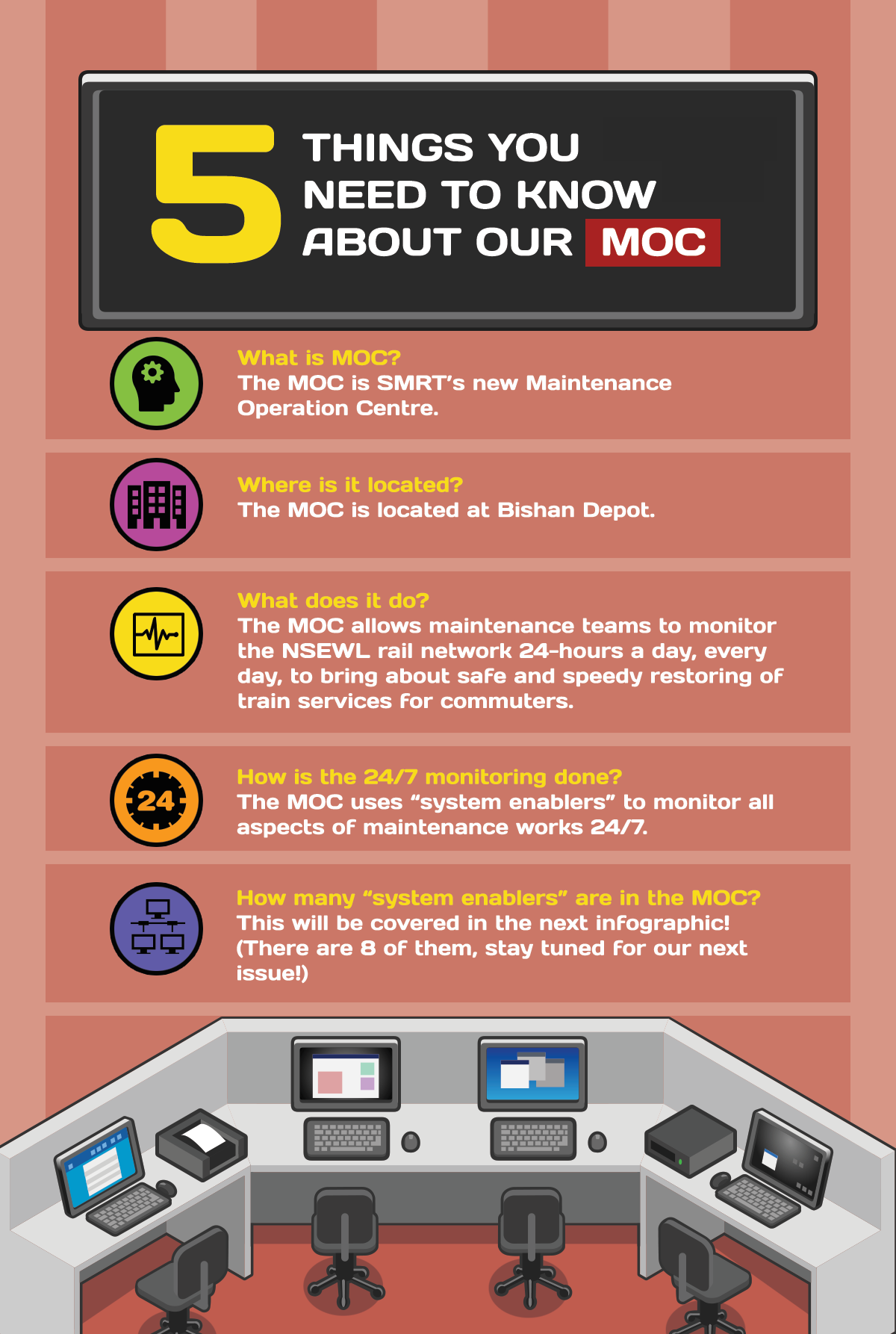 SMRT Maintenance Ops Centre Infographic