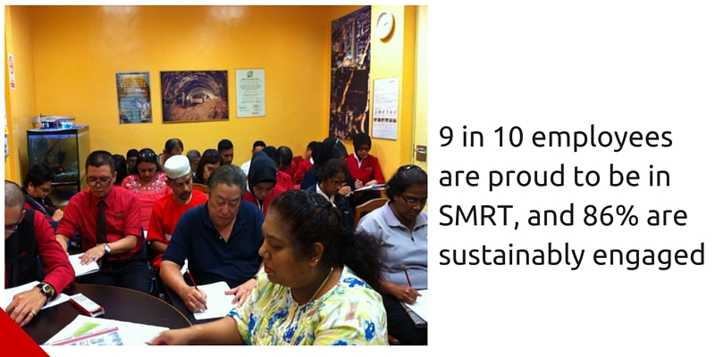 SMRT Organisational Climate Survey Results